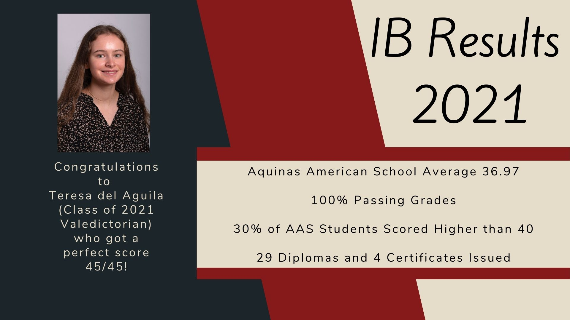 CONGRATULATIONS TO OUR IB CANDIDATES!
